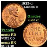 1925-d Lincoln 1c Grades Select Unc RB