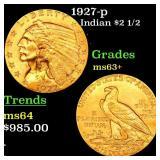 1927-p Indian $2 1/2 Grades Select+ Unc