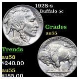 1928-s Buffalo 5c Grades Choice AU