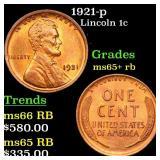 1921-p Lincoln 1c Grades Gem+ Unc RB