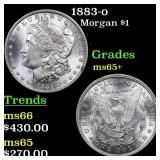 1883-o Morgan $1 Grades GEM+ Unc