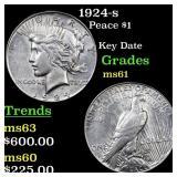 1924-s Peace $1 Grades BU+