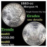 1883-cc Morgan $1 Grades Unc Details