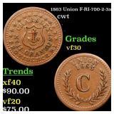 1863 Union F-RI-700-2-3a cwt Grades vf++