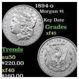 1894-o Morgan $1 Grades xf+
