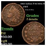 1863 indian F-91/303a R3 cwt Grades f details