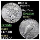 1935-s Peace $1 Grades Select Unc