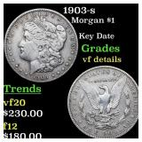 1903-s Morgan $1 Grades vf details