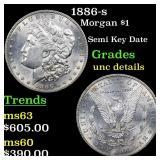 1886-s Morgan $1 Grades Unc Details