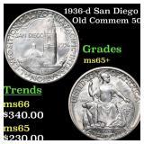 1936-d San Diego Old Commem 50c Grades GEM+ Unc