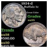 1924-d Buffalo 5c Grades Choice AU