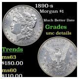 1890-s Morgan $1 Grades Unc Details