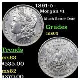 1891-o Morgan $1 Grades Select Unc