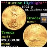 *Highlight* 1927-p St. Gaudens $20 Graded ms66+