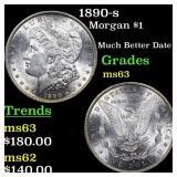 1890-s Morgan $1 Grades Select Unc