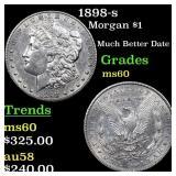 1898-s Morgan $1 Grades BU