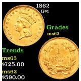 1862 G$1 Grades Select Unc
