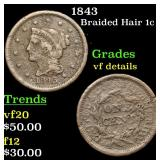 1843 Braided Hair Large Cent 1c Grades vf details