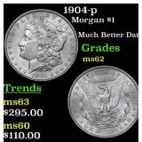 1904-p Morgan Dollar $1 Grades Select Unc