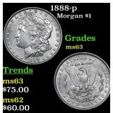 1888-p Morgan Dollar $1 Grades Select Unc