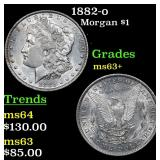 1882-o Morgan Dollar $1 Grades Select+ Unc
