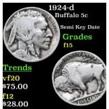 1924-d Buffalo Nickel 5c Grades f+