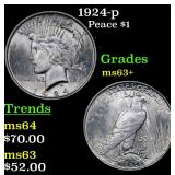 1924-p Peace Dollar $1 Grades Select+ Unc