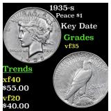 1935-s Peace Dollar $1 Grades vf++
