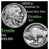 1923-s Buffalo Nickel 5c Grades f, fine