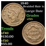 1840 Braided Hair Large Cent 1c Grades vf+