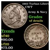 1863 Turban Liberty Civil War Token 1c Grades xf d