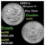 1883-s Morgan Dollar $1 Grades Choice AU
