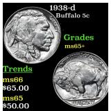 1938-d Buffalo Nickel 5c Grades GEM+ Unc