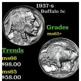 1937-s Buffalo Nickel 5c Grades GEM+ Unc