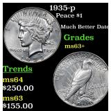 1935-p Peace Dollar $1 Grades Select+ Unc