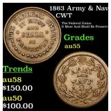 1863 Army & Navy Civil War Token 1c Grades Choice