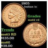 1905 Indian Cent 1c Grades Select Unc RD