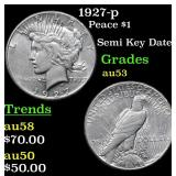 1927-p Peace Dollar $1 Grades Select AU