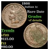 1866 Indian Cent 1c Grades vf details