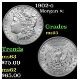 1902-o Morgan Dollar $1 Grades Select Unc