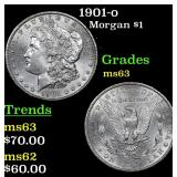 1901-o Morgan Dollar $1 Grades Select Unc