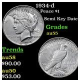 1934-d Peace Dollar $1 Grades Choice AU