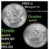 1881-o Morgan Dollar $1 Grades Select+ Unc