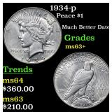 1934-p Peace Dollar $1 Grades Select+ Unc