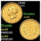 1849 Gold Dollar $1 Grades Choice AU