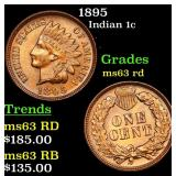 1895 Indian Cent 1c Grades Select Unc RD