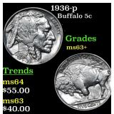 1936-p Buffalo Nickel 5c Grades Select+ Unc