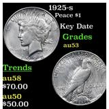 1925-s Peace Dollar $1 Grades Select AU