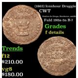(1863) Icenhour Druggist Civil War Token 1c Grades