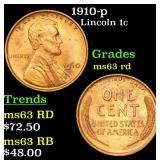 1910-p Lincoln Cent 1c Grades Select Unc RD